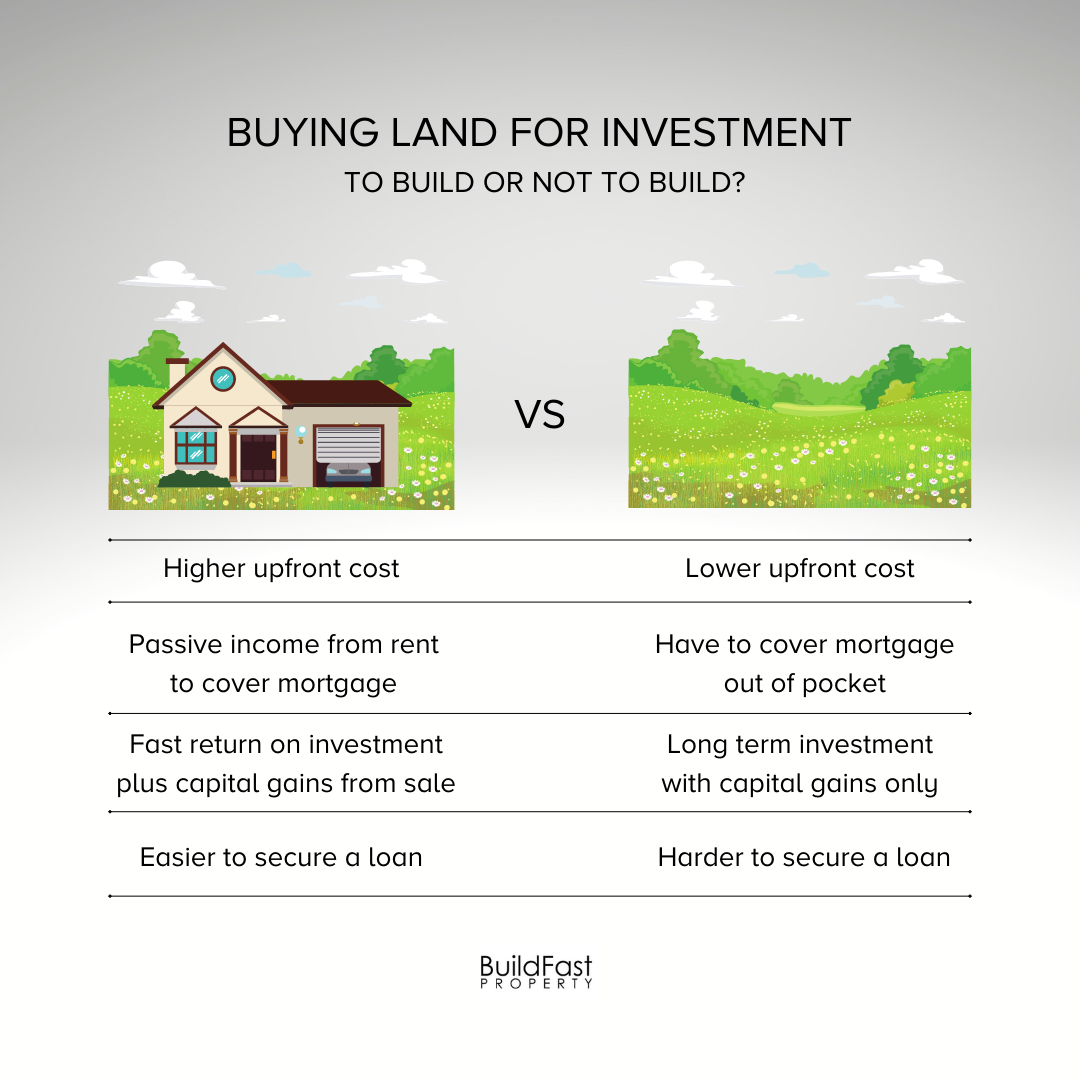 buying-land-for-investment